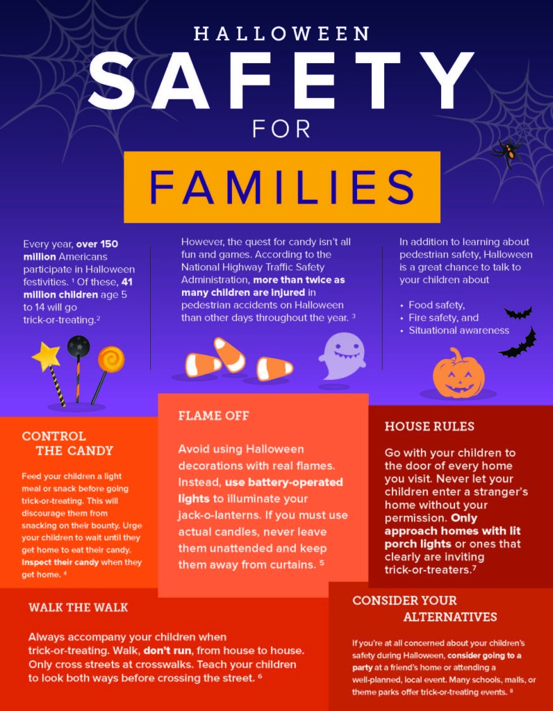 halloween-family-safety-security_Page_2